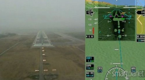Nowe technologie w lotnictwie